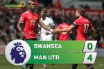 Tong hop: Swansea 0-4 MU (Vong 2 NHA 2017/18)