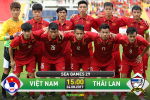 U22 Viet Nam vs U22 Thai Lan (15h00 ngay 24/8): Sua sai duoc khong?