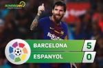 Tong hop: Barca 5-0 Espanyol (Vong 3 La Liga 2017/18)