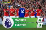 Tong hop: MU 4-0 Everton (Vong 5 NHA 2017/18)