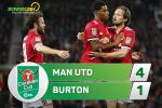 Tổng hợp: MU 4-1 Burton (Vòng 3 cúp Liên đoàn Anh 2017/18)