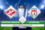 Spartak Moscow vs Liverpool (1h45 ngay 27/9): Diem tua tu qua khu