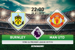 Burnley vs Man Utd (22h00 ngay 20/1): Qua mung Alexis