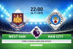 West Ham 0-4 Man City (KT): Suc manh khung khiep cua nha DKVD Premier League