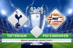 Phan tich, giai ma tran dau Tottenham vs PSV Eindhoven (Champions League 2018/19)