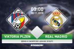 Viktoria Plzen 0-5 Real Madrid (KT): Thang tung bung, HLV tam quyen Solari tiep tuc ra mat thanh cong