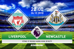 Liverpool 4-0 Newcastle (KT): The Klopp tang qua to cho CDV
