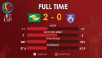 Tong hop: SLNA 2-0 Johor Darul (AFC Cup 2018)