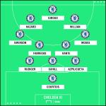 Đây! Đội hình tối ưu của Chelsea trước Swansea