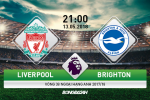 Liverpool 4-0 Brighton (KT): Thang to, The Kop can dich o vi tri thu 4 Premier League 2017/18