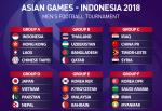 LĐBĐ châu Á muốn bốc thăm lại môn bóng đá nam ASIAD