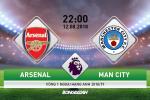 Arsenal 0-2 Man City (KT): Ngay ra mat tham hai cua Emery