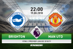 Ket qua Brighton vs MU tran dau vong 2 Premier League 2018/19