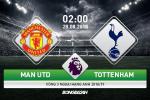 Ket qua MU vs Tottenham tran dau vong 3 Premier League 2018/19