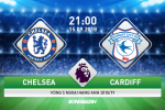 Chelsea 4-1 Cardiff (KT): Super Hazard lap hattrick, The Blues tiep tuc bay cao