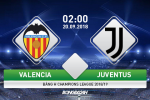 Valencia 0-2 Juventus: Chap Ronaldo, Lao ba van ca khuc khai hoan tai TBN