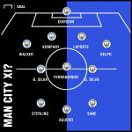 Thông tin đội hình, lực lượng trận Cardiff vs Man City