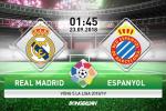 Nhận định Real vs Espanyol (1h45 ngày 23/9): Thắng kiểu Lopetegui