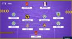Đội hình tiêu biểu vòng 6 Ngoại hạng Anh: Vinh danh Arsenal và Man City