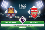 West Ham 1-0 Arsenal (KT): That tran bac nhuoc, top 4 xa dan voi Phao thu