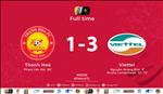 Video tong hop: Thanh Hoa 1-3 Viettel (Vong 25 V-League 2019)