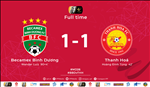 Video tong hop: Binh Duong 1-1 Thanh Hoa (Vong 26 V-League 2019)