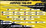 Tuyen Malaysia trieu tap du 4 ngoi sao nhap tich de dau Thai Lan