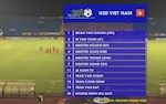 Video tong hop: U20 Viet Nam 3-0 U20 Campuchia (BTV Cup 2019)
