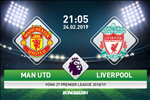 MU 0-0 Liverpool (KT): Quy do que quat niu chan Liverpool o Old Trafford