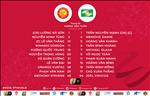 Video tong hop: Thanh Hoa 2-0 SLNA (Vong 15 V-League 2019)