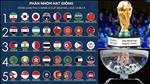 Vong loai World Cup 2022 khu vuc chau A: Viet Nam roi vao bang AFF thu nho cung Thai Lan, Indonesia, Malaysia