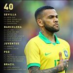 Brazil ha Peru, Dani Alves la cau thu dau tien tren the gioi lam duoc dieu nay?