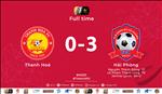 Video tong hop: Thanh Hoa 0-3 Hai Phong (Vong 21 V-League 2019)