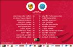 Video tong hop: Quang Nam 4-2 Khanh Hoa (Vong 22 V-League 2019)