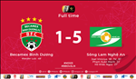 Binh Duong 1-5 SLNA: Doi bong xu Nghe thang dam kho tin