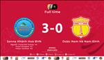 Video tong hop: Khanh Hoa 3-0 Nam Dinh (Vong 24 V-League 2019)