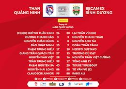Video tong hop: Quang Ninh 3-0 Binh Duong (Vong 1 nhom A V-League 2020)