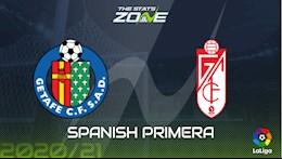 Nhan dinh bong da Getafe vs Granada 0h30 ngay 26/10 (La Liga 2020/21)