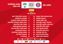 Video tong hop: HAGL 2-4 Sai Gon (Luot 4 nhom A V-League 2020)