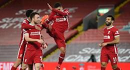 Video Liverpool vs Sheffield link xem Ngoai hang Anh 2020