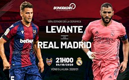 Nhan dinh bong da Levante vs Real Madrid 21h00 ngay 4/10 (La Liga 2020/21)