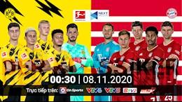 Borussia Dortmund vs Bayern Munich: Những điểm nóng quyết định thành bại ở Der Klassiker