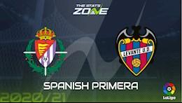 Nhan dinh bong da Valladolid vs Levante 3h00 ngay 28/11 (La Liga 2020/21)