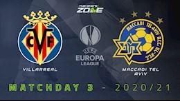 Nhan dinh bong da Villarreal vs Maccabi 3h00 ngay 6/11 (Europa League 2020/21)