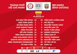 Video tong hop: TPHCM 1-1 Binh Duong (Luot 7 nhom A V-League 2020)