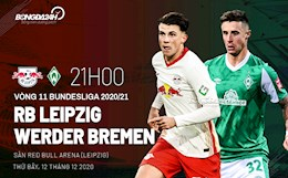 Nhan dinh bong da Leipzig vs Bremen 21h30 ngay 12/12 (Bundesliga 2020/21)