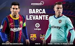 Nhan dinh bong da Barca vs Levante 3h00 ngay 14/12 (La Liga 2020/21)