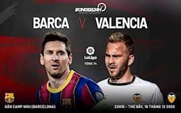 Messi ghi ban, Barca van phai cua diem voi Valencia