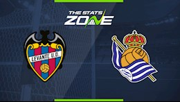 Nhan dinh bong da Levante vs Sociedad 0h30 ngay 20/12 (La Liga 2020/21)