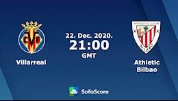 Nhan dinh bong da Villarreal vs Bilbao 4h00 ngay 23/12 (La Liga 2020/21)